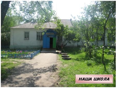 Бахтызинская школа